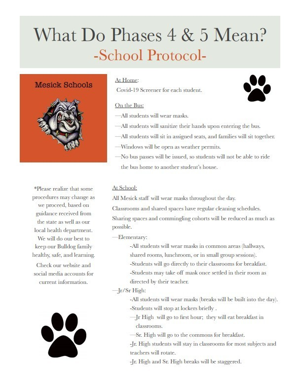 Phase 4 and 5 School Protocol